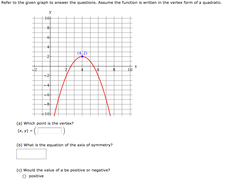 Solved Refer To The Given Graph To Answer The Questions