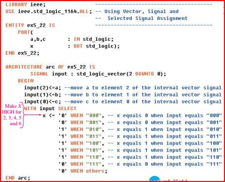 Solved Write A Vhdl Program For Signal Selected Assignmen