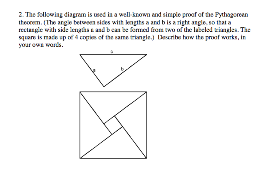 Solved: The Following Diagram Is Used In A Well-known And ... | Chegg.comChegg