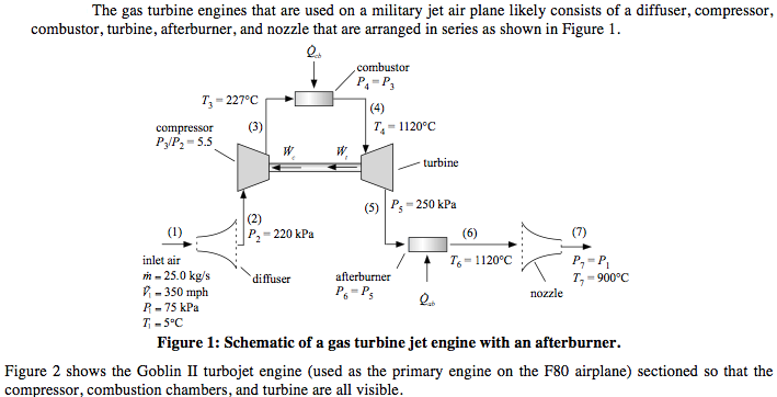 Solved This Problem Analyzes The Jet Engine Shown In Figu