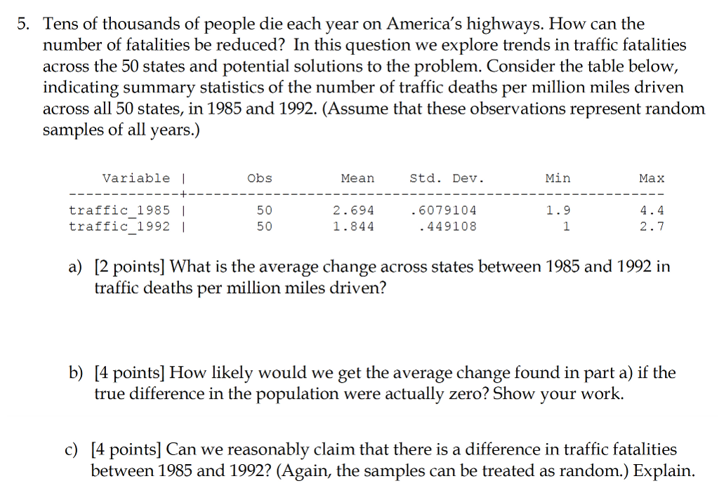 Tens Of Thousands People Die Each Year On Americas Highways How Can The Number Fatalit