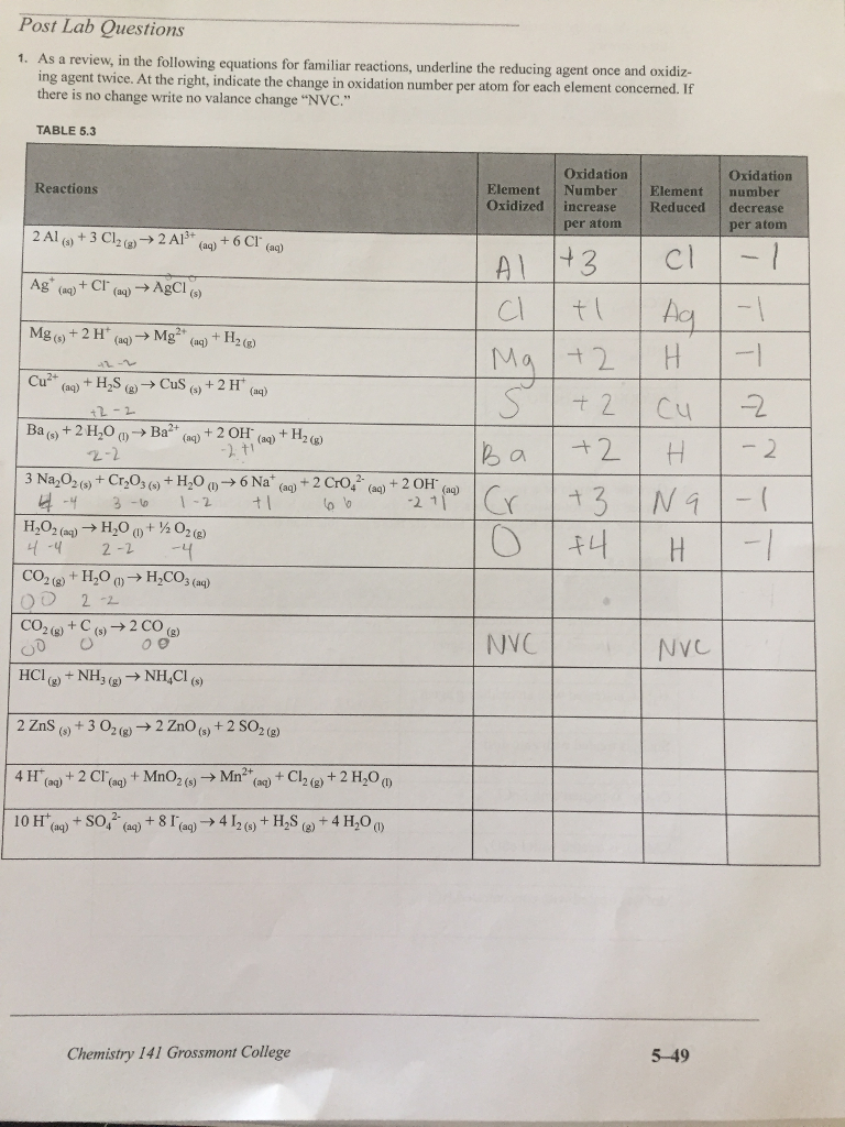 how to write a letter in block format%0A Post Lab Questions    As a review  in the following equations for familiar  reactions
