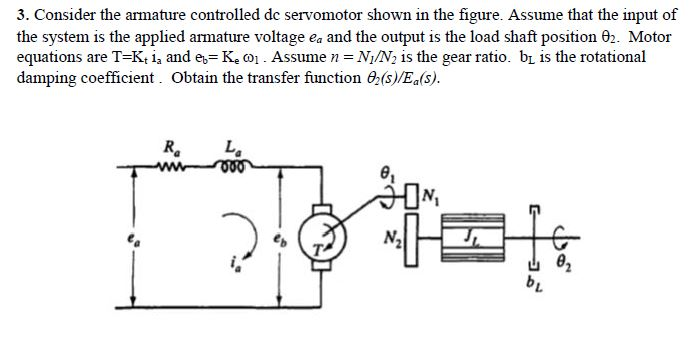 3. Consider the armature controlled dc servomotor shown in the figure. Assume that the input of the system is the applied armature voltage ea and the output is the load shaft position θ2. Motor equations are T=K, i, and eb= Ke ω! . Assume n =M/N2 IS the gear ratio. bLIs the rotational damping coefficient. Obtain the transfer function θ(s)/Ea(s). bL