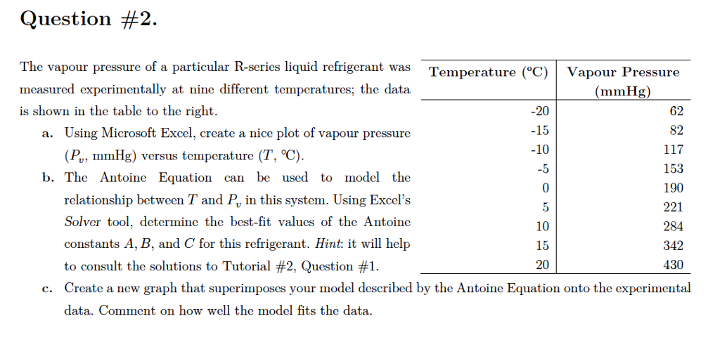 Question #2. mperature (C) Vapour Pressure The vapour pressure of a particular R-series liquid refrigerant was Tei measured experimentally at nine different temperatures; the data is shown in the table to the right mmHg -20 -15 -10 62 82 a· Using Microsoft Excel, create a nice plot of vapour pressure 153 190 221 284 342 430 (P,, mmHg) versus temperature (T, °C) b. The Antoine Equation can be used to model the 0 relationship between T and P, in this system. Using Excels Solver tool, determine the best-fit values of the Antoine constants A, B, and C for this refrigerant. Hint: it will heljp to consult the solutions to Tutorial #2, Question #1. Create a new graph that supcrimposes your model described by the Antoine Equation onto the experimental data. Comment on how well the model fits the data 10 15 20 c.