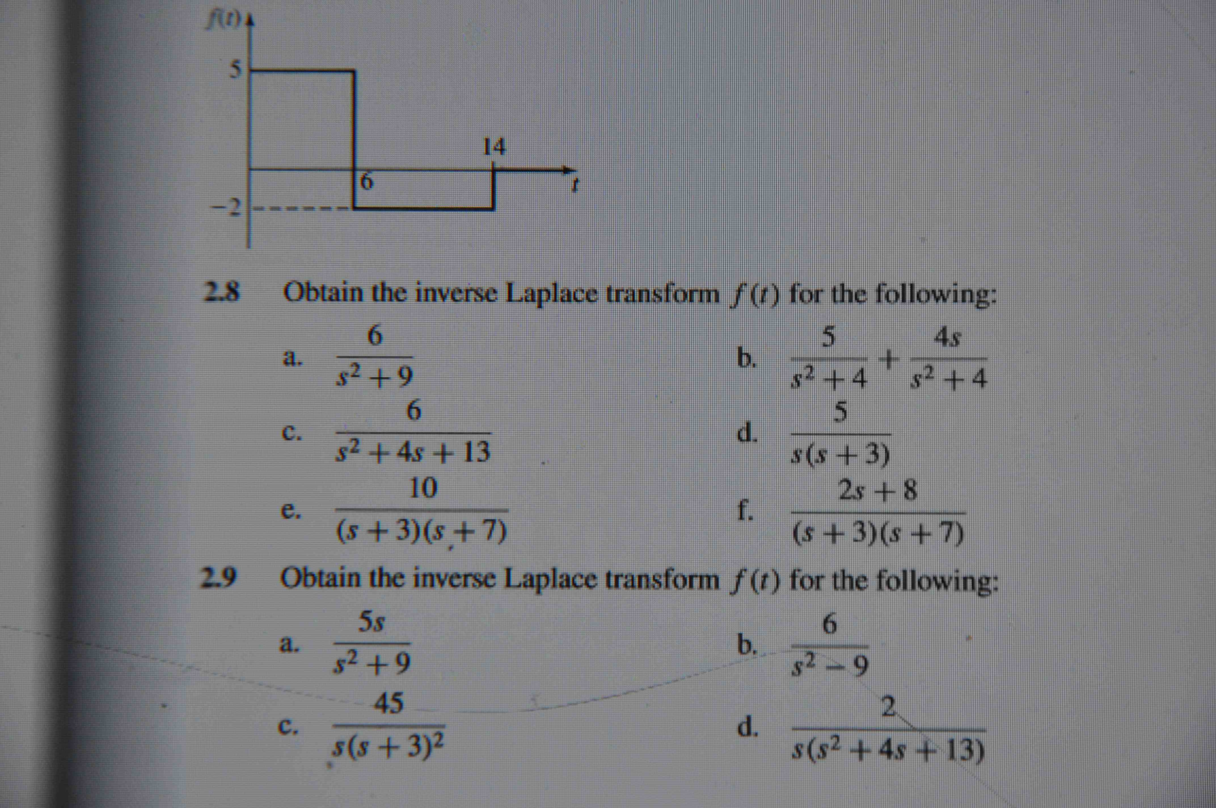 Solved: Obtain The Inverse Laplace Transforms F(t) For The ...
