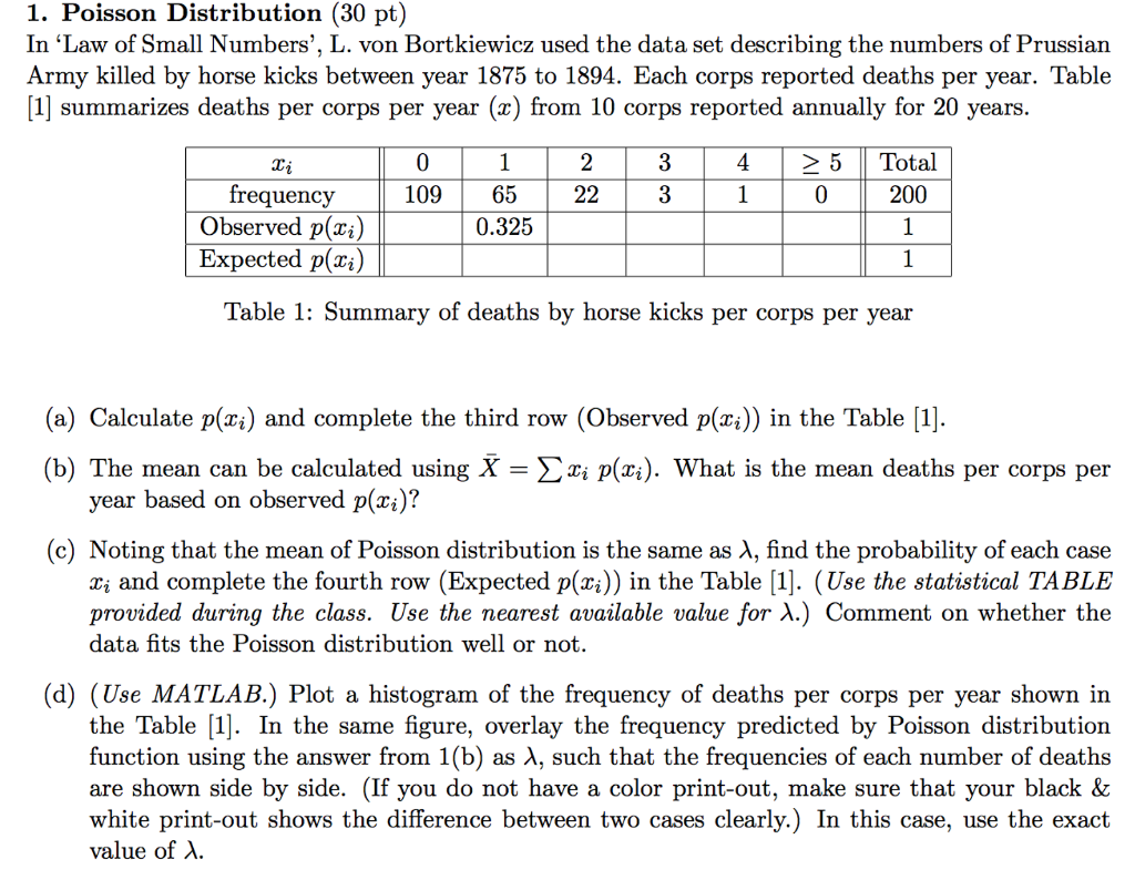 Solved: 1  Poisson Distribution (30 Pt) In 'Law Of Small N