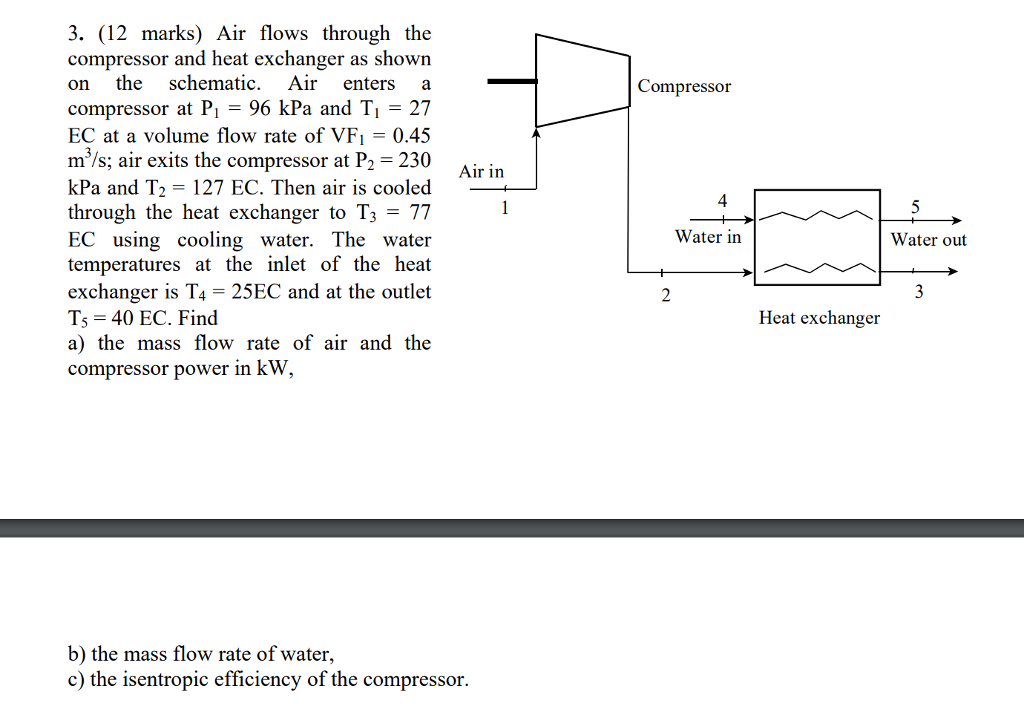 Solved: Air Flows Through The Compressor And Heat Exchange ... on
