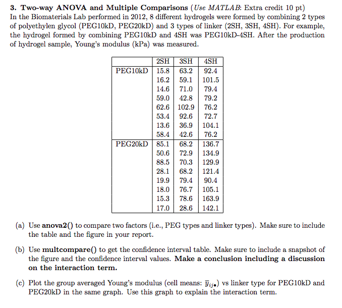 3. Two-way ANOVA And Multiple Comparisons (Use MAT... | Chegg.com