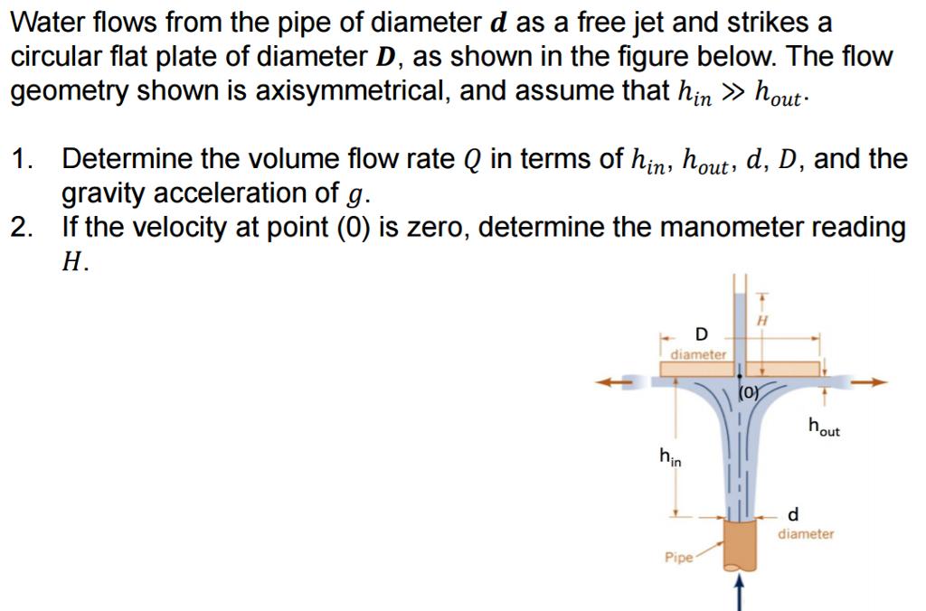 Pipe flow problem (determine diameter) youtube.