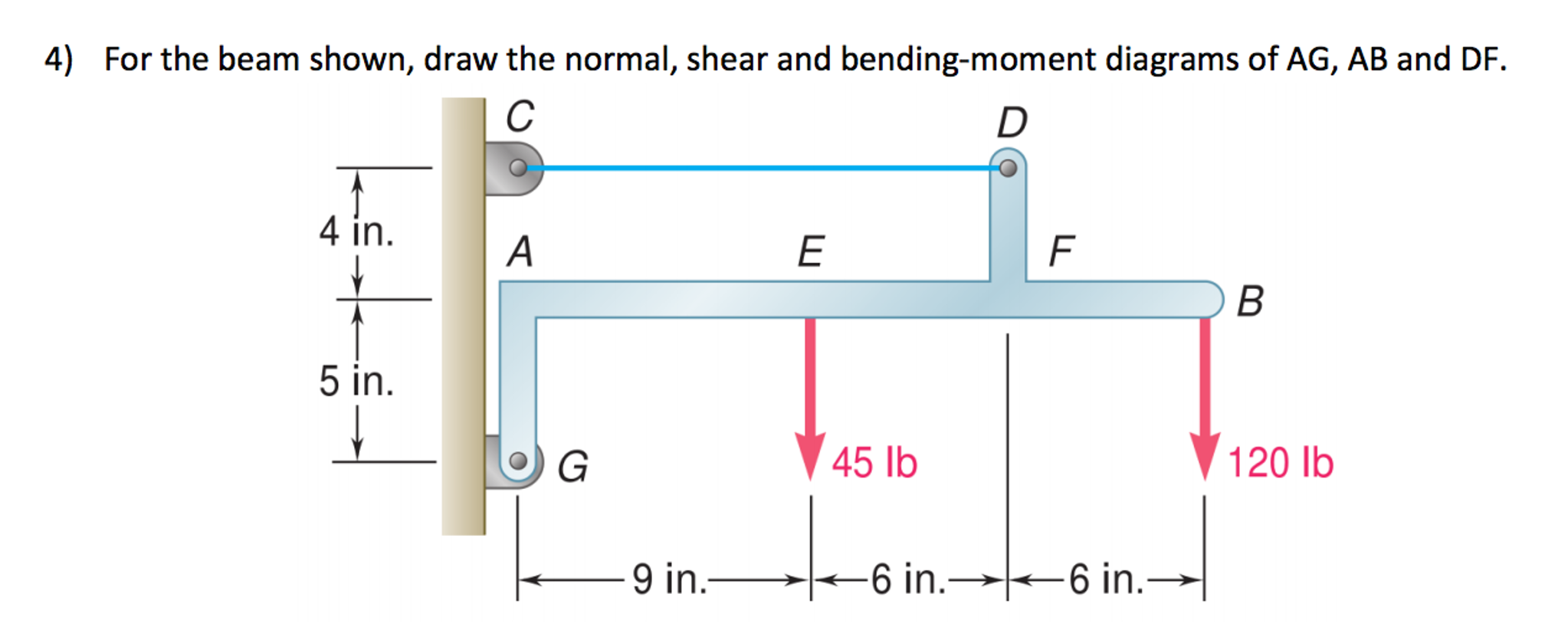 Solved For The Beam Shown Draw Normal Shear And Ben Bending Moment Diagrams Cheggcom