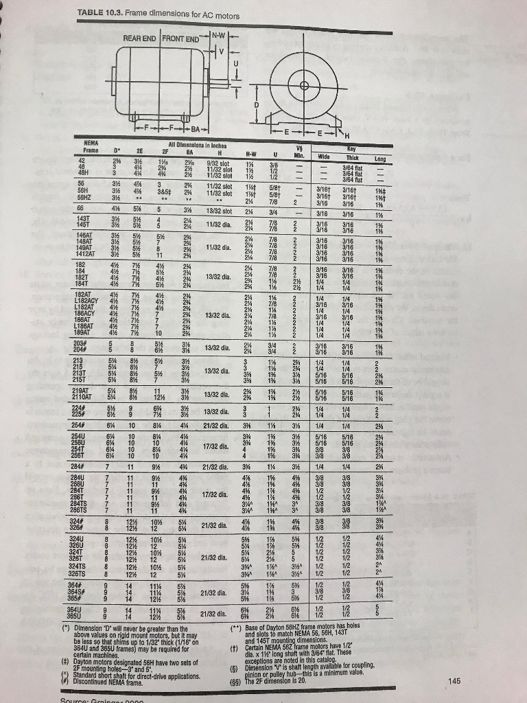Solved 1017a Split Phase Motor Has This Information On Schematic A Its Nameplate 3 4 Hp 1725 Rpm 138 69 Code U 115 230 V Full Load Power Factor 070 Insulation Class Eb