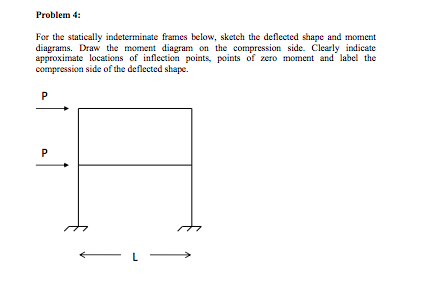Solved problem 4 for the statically indeterminate frames problem 4 for the statically indeterminate frames below sketch the deflected shape and moment ccuart Images