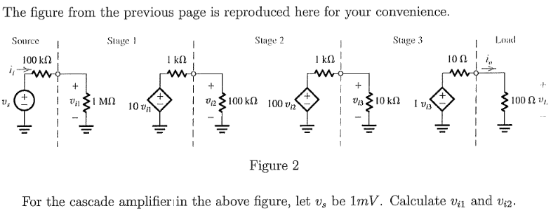 The figure from the previous page is reproduced here for your convenience. Stage 1 Stage 2 Stage 3 Load Source 10n i 00k2l 100 Ω v. Figure 2 For the cascade amplifier in the above figure, let u, be 1mV. Calculate v and v2