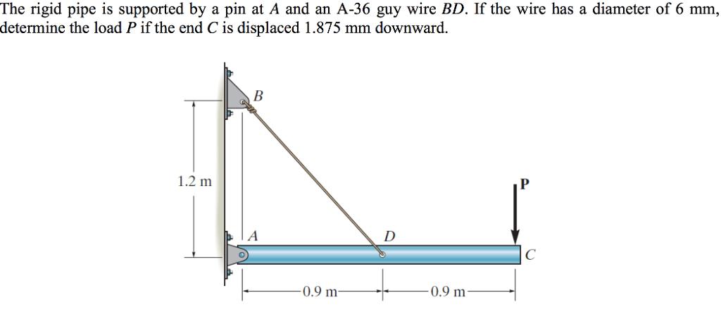 Wire Guy Plot Diagram Schematics Wiring Diagrams