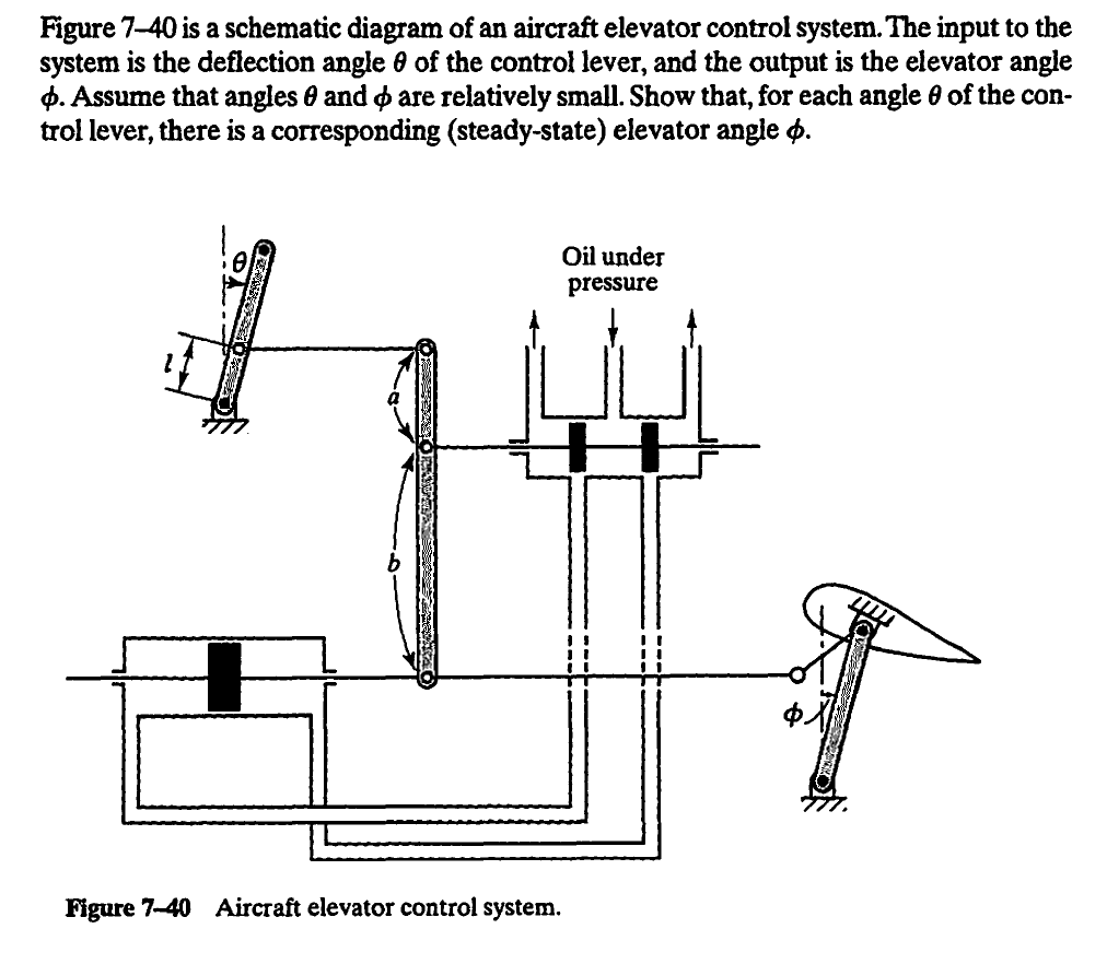abb rxmvb wiring diagram 4 5a12d5 elevator schematic wiring resources  5a12d5 elevator schematic wiring