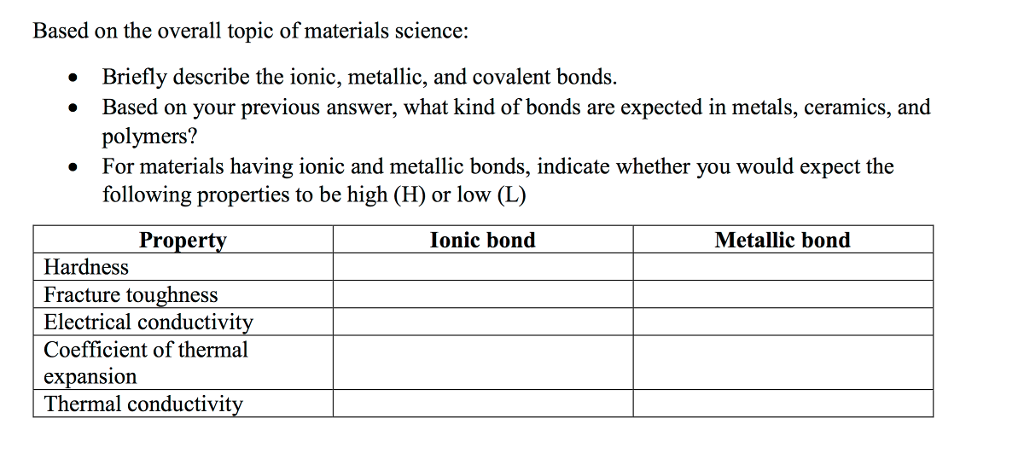 Based On The Overall Topic Of Materials Science Briefly Describe Ionic Metallic