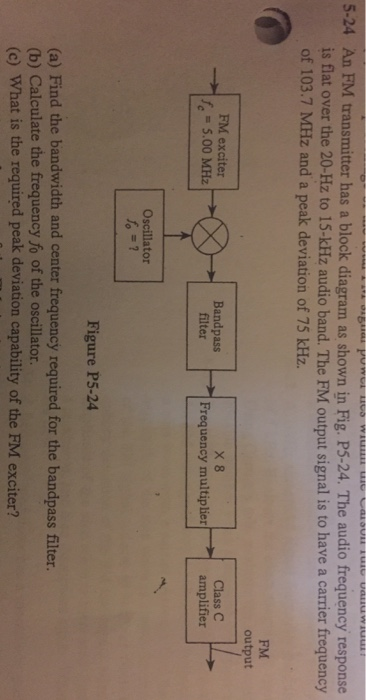 Super Solved An Fm Transmitter Has A Block Diagram As Shown In Wiring Digital Resources Honesemecshebarightsorg