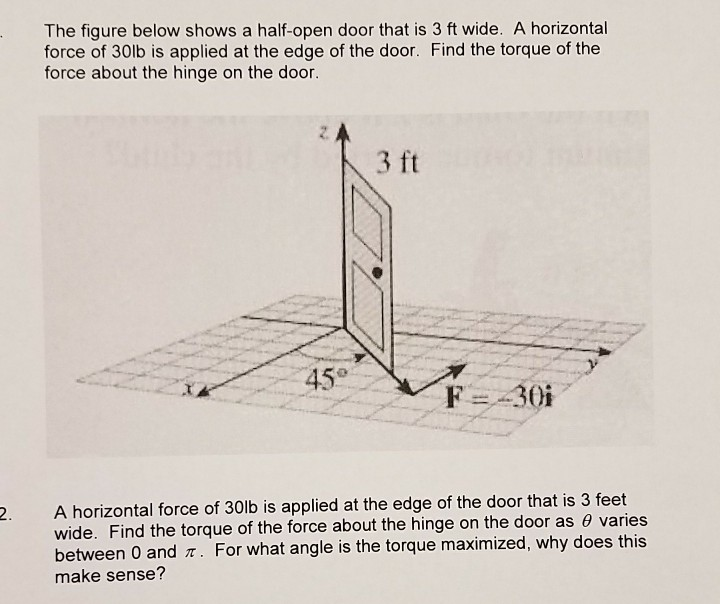 Question: The Figure Below Shows A Half Open Door That Is 3 Ft Wide. A  Horizontal Force Of 30lb Is Applied .