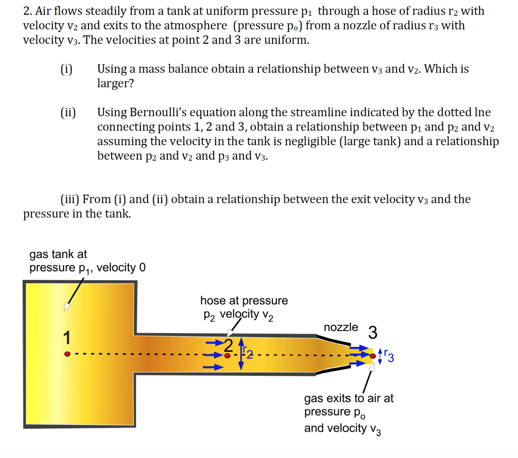 Solved: Transport Phenomena Question On Bernoulli's Equati