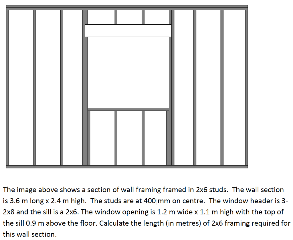 The Image Above Shows A Section Of Wall Framing Fr... | Chegg.com