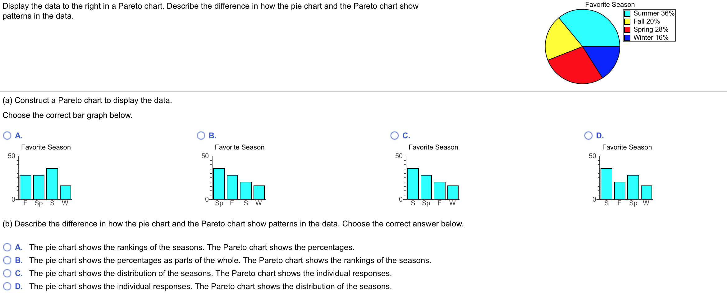 How to make pareto chart in excel images free any chart examples statistics and probability archive september 21 2016 chegg display the data to the right in a nvjuhfo Choice Image