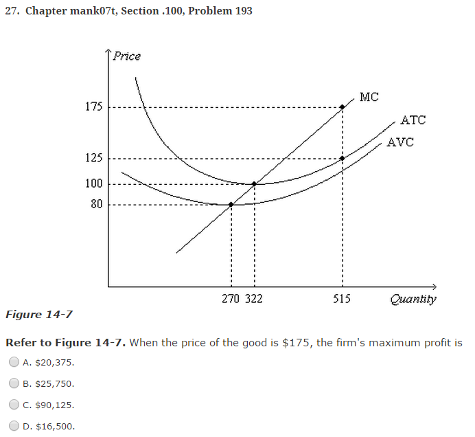 Economics Archive   May 11, 2015   Chegg.com
