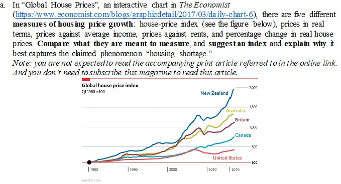 Solved In Global House Prices An Interactive Chart In