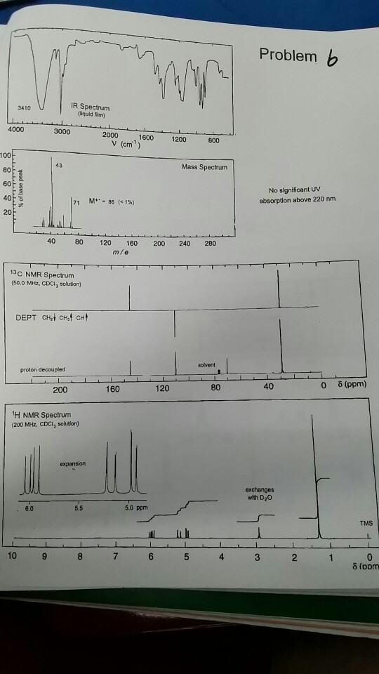 Carbon dating using mass spectrometry