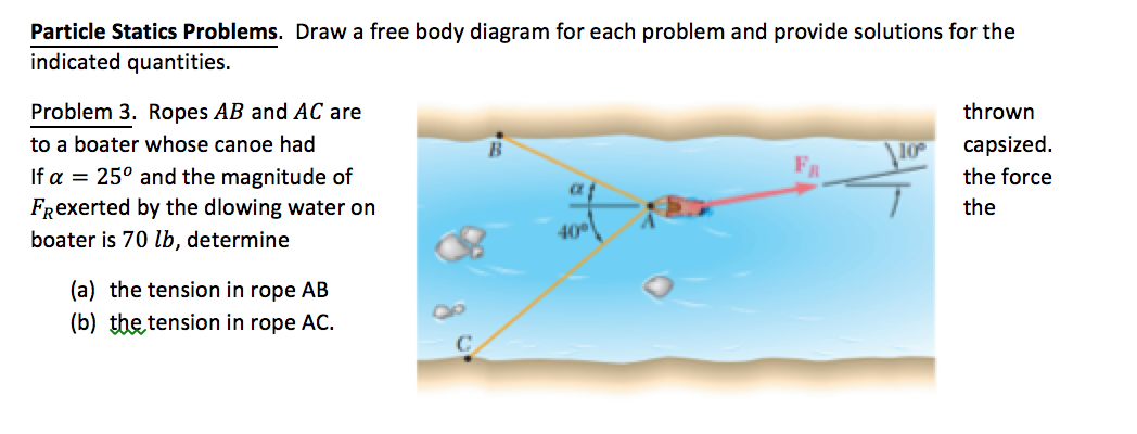 Solved Particle Statics Problems Draw A Free Body Diagra