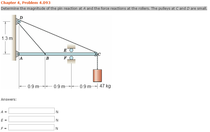 solved determine the magnitude of the pin reaction at a a