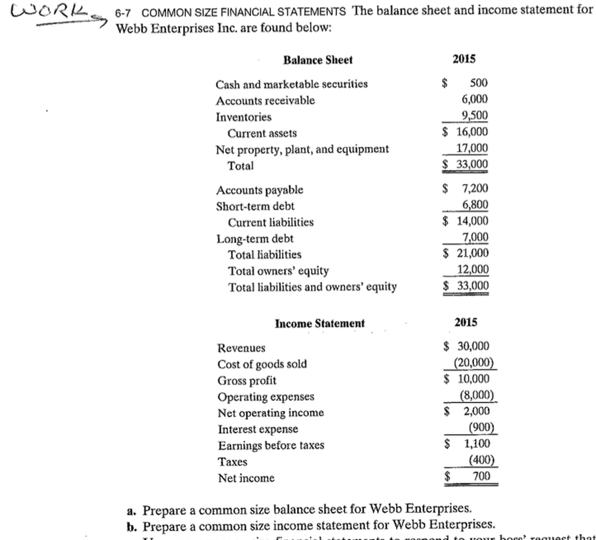 solved the balance sheet and income statement for webb en