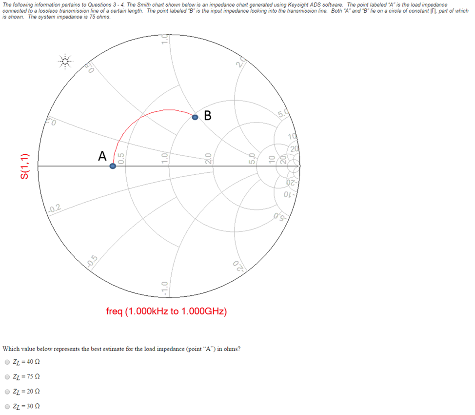 solved  the smith chart shown below is an impedance chart
