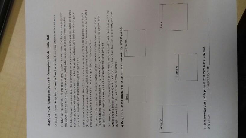 Design Bank Wit.Solved Omp368 Hw5 Database Design In Conceptual Model Wit