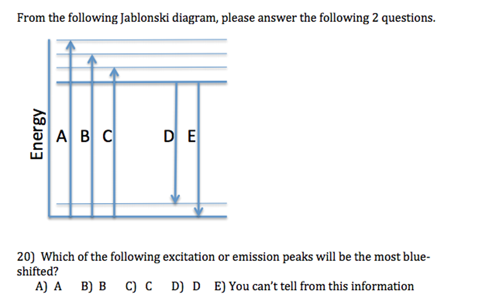 Solved From The Following Jablonski Diagram Answer The F