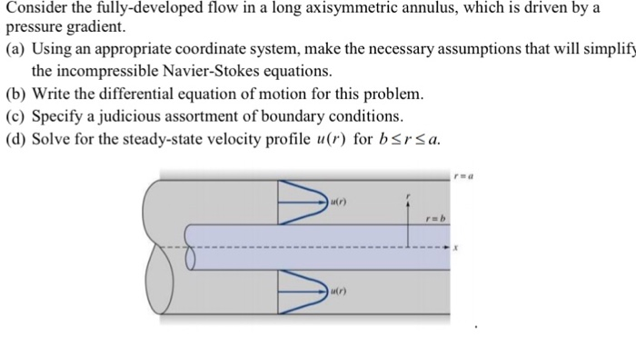 Solved: Exact Solutions Of Navier-Stokes Equations For A F