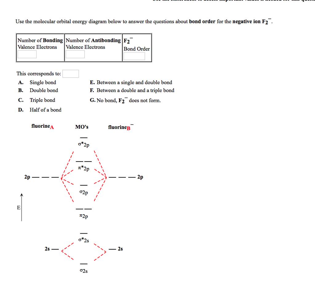 Solved Use The Molecular Orbital Energy Diagram Below To Chegg Com