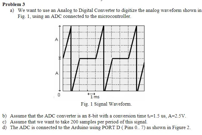 Solved: Problem 3 A) We Want To Use An Analog To Digital C