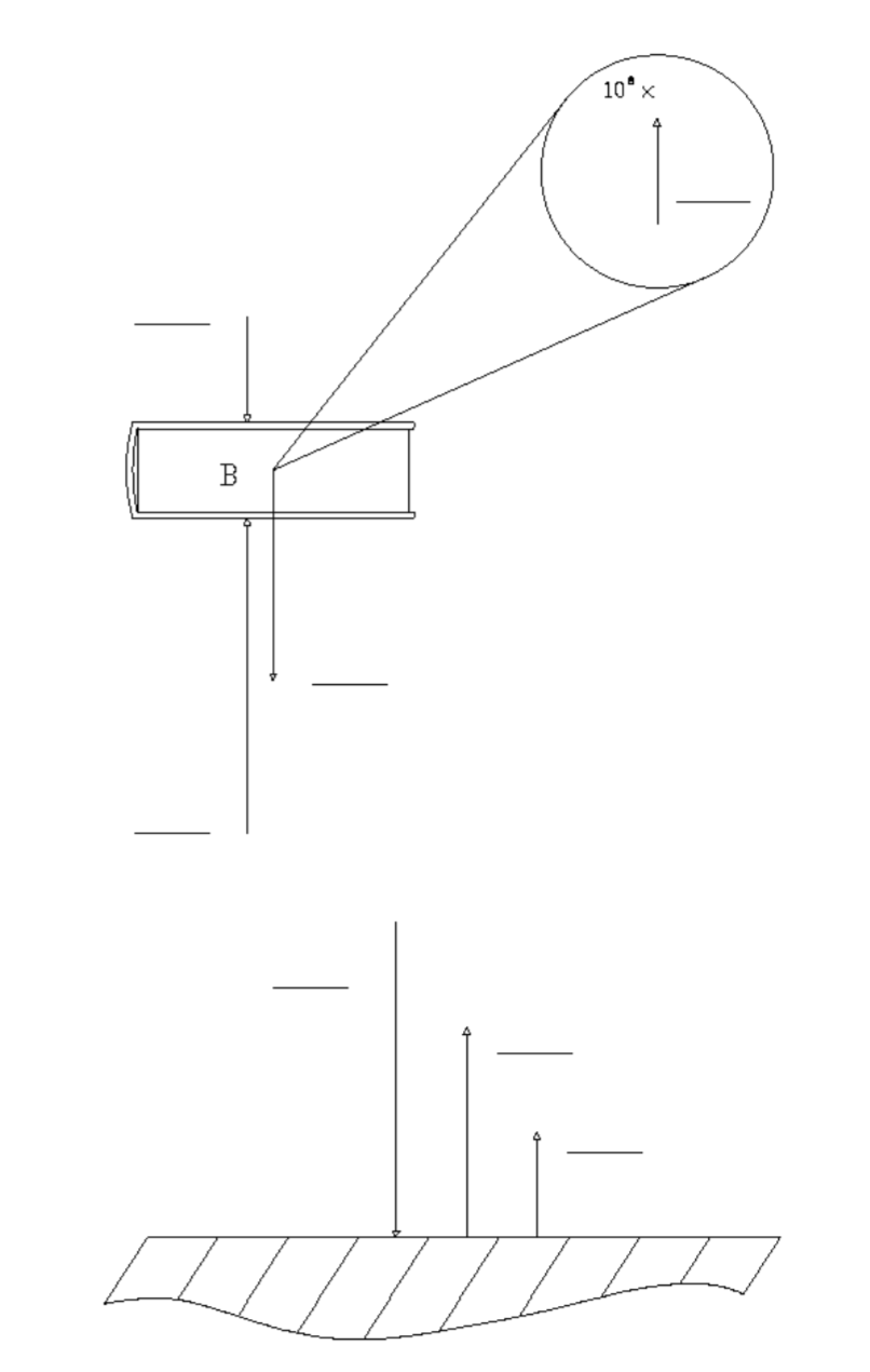 can someone help fill in the free body diagrams?
