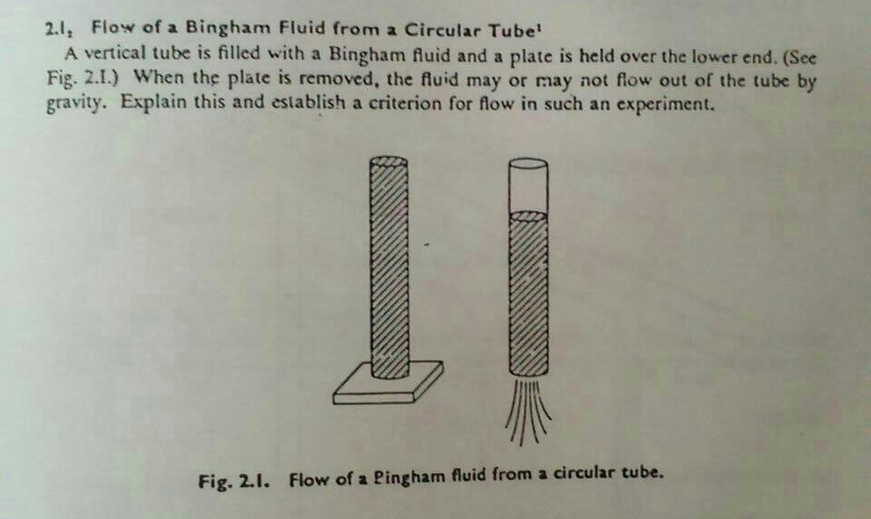 2.l, Flow of a Bingham Fluid from a Circular Tube A vertical tube is filled with a Bingham fluid and a plate is held over the lower end. (See Fig. 2.1.) When the plate is removed, the fluid may or may not flow out of the tube by gravity. Explain this and establish a criterion for flow in such an experiment. Fig. 2.I. Flow of a Pingham fluid from a circular tube.
