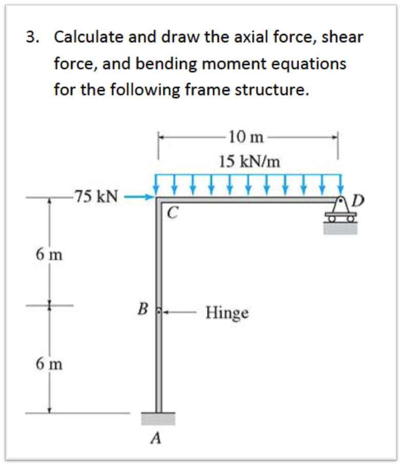 Bending Moment Diagram Frame Calculator Diy Enthusiasts Wiring