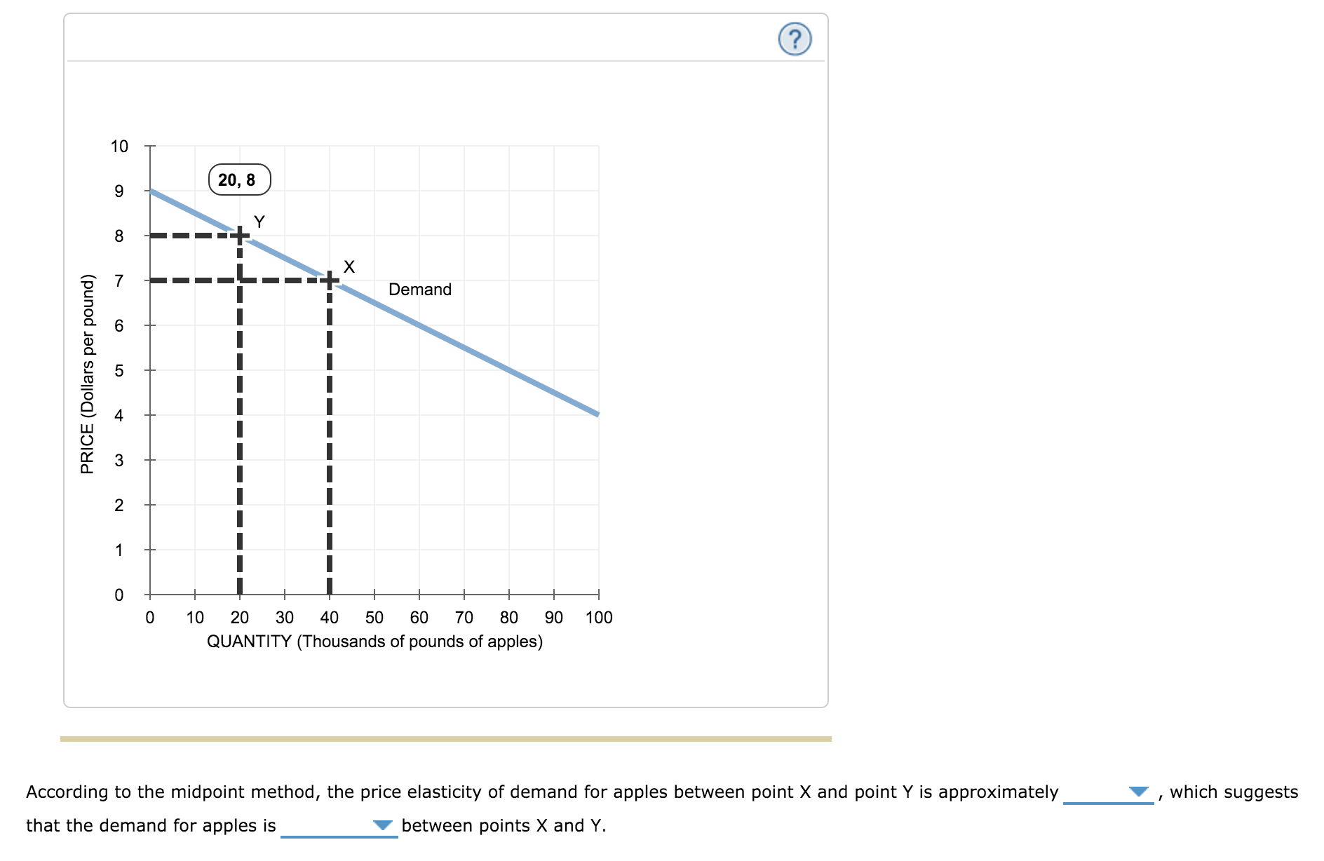 a using the midpoint method show your work calculate the price elasticity of demand when the price o A video to help students of microeconomics this shows how to calculate price elasticity of demand using the midpoint method of percentage change.