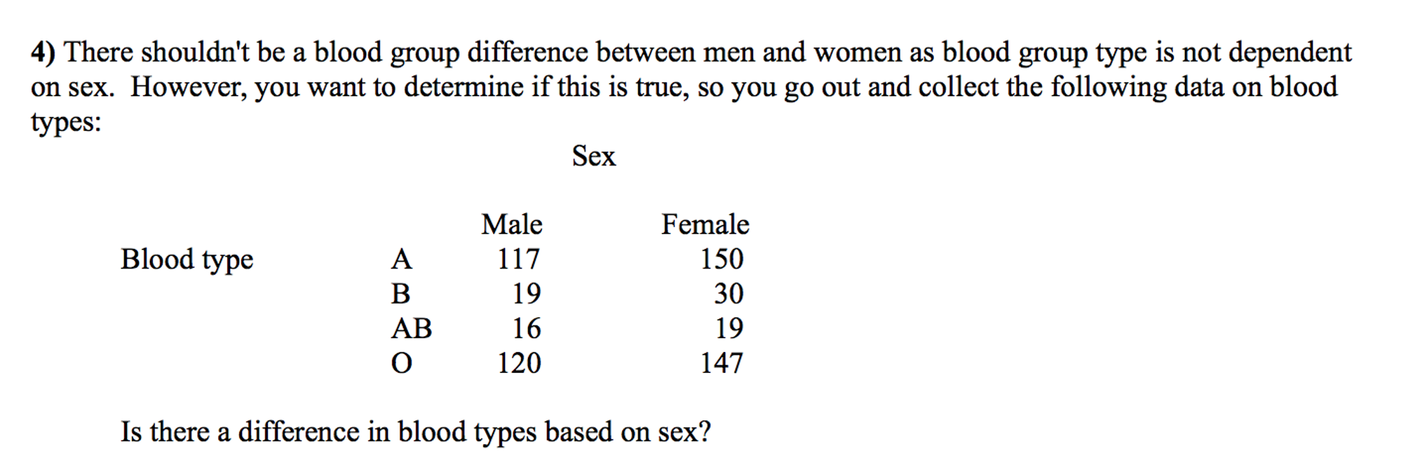 biological differences between men and women During his course on 'heritage and environment' at the leading academic institution, hesslow cited empirical research which supports the idea that there are differences between men and women which are biologically founded and therefore genders cannot be regarded as social constructs alone.