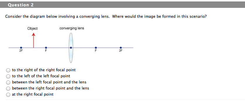 Solved question 1 consider the ray diagram below for a di consider the ray diagram below for a diverging len ccuart Gallery