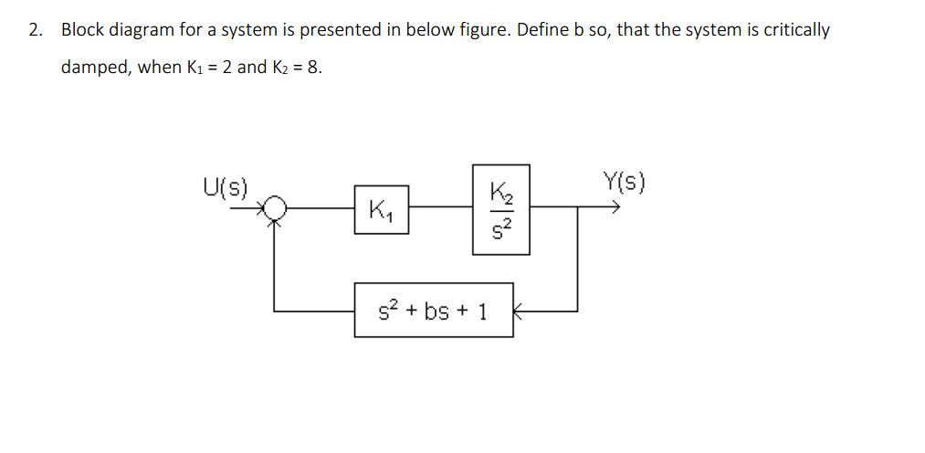 Solved: Define B So That The System Is Critically Damped