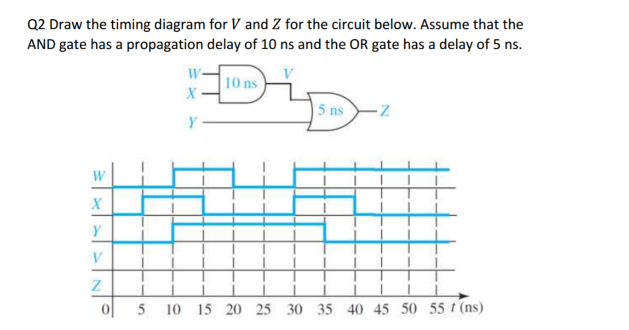 solved draw the timing diagram for v and z for the circui rh chegg com