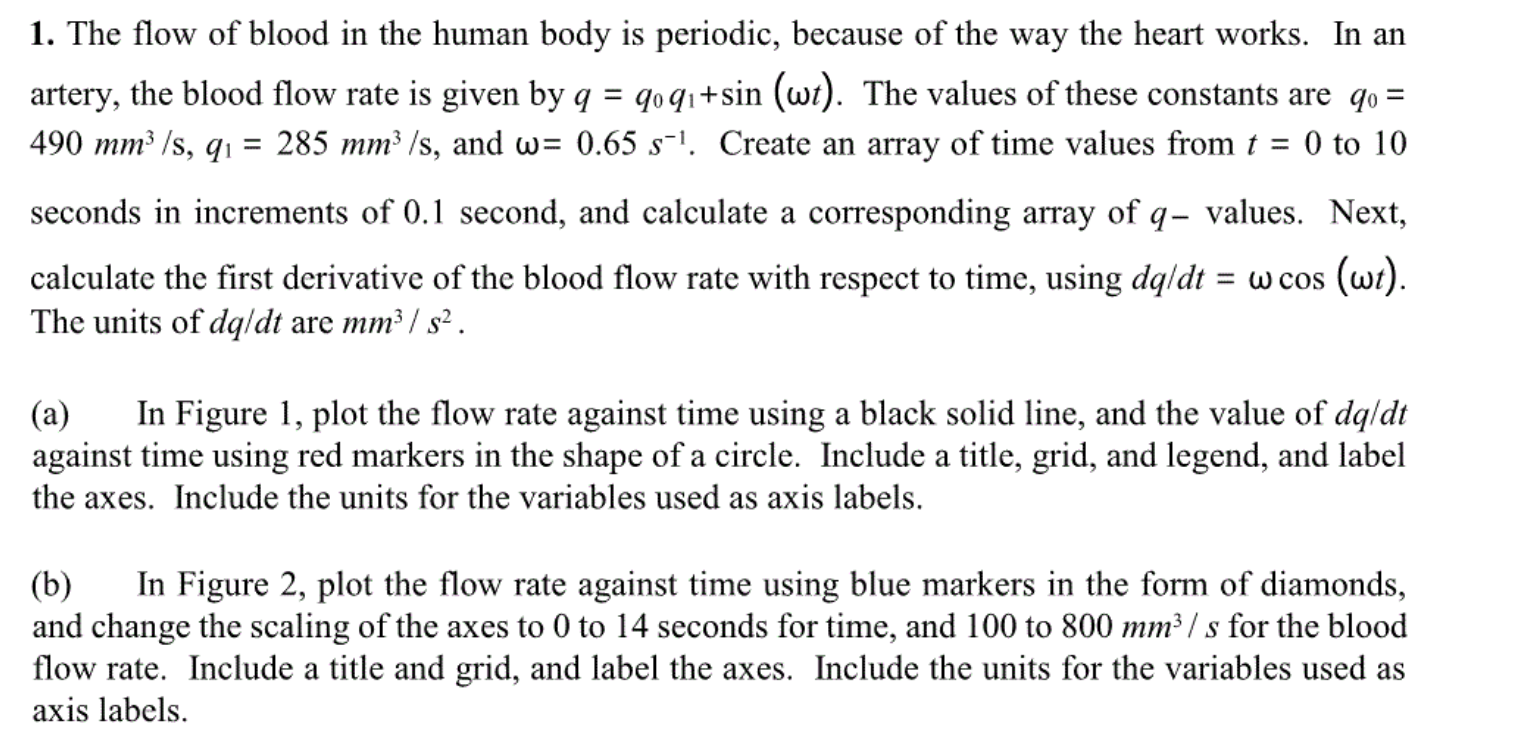 The Flow Of Blood In The Human Body Is Periodic, B