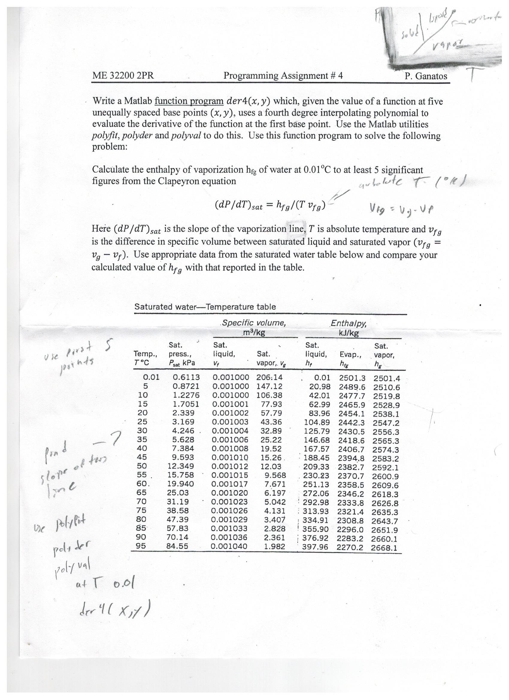 Write A Matlab Function Program Der4(x, Y) Which,