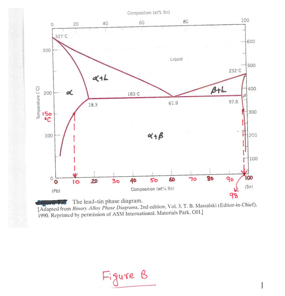 Solved 1 a the pb sn alloys are used as solders in ele a the pb sn alloys are used as solders in electronics figure b shows the pb sn phase diagram i what is the melting point of pb ii what pooptronica Images
