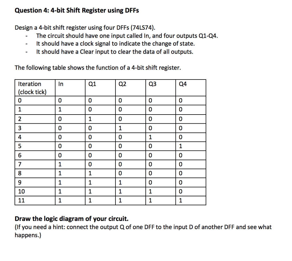 Question 4: 4-bit Shift Register using DFFs Design a 4-bit shift