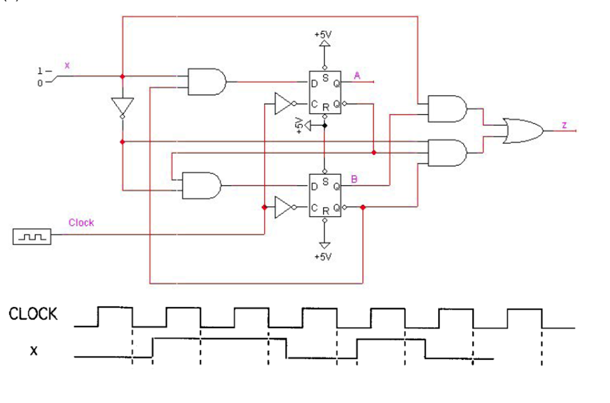Solved For Each Of The Following Circuits Complete T Flip Flop Circuit Diagram 5v S A D C R Clock